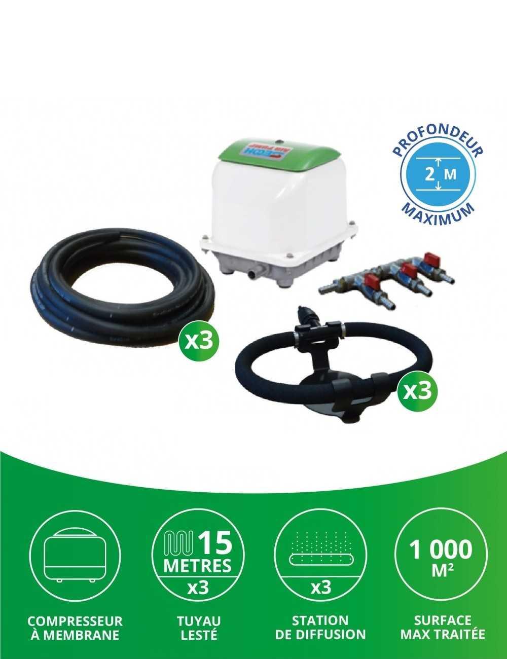 Système d'aération Robust-Aire RAE2-PM